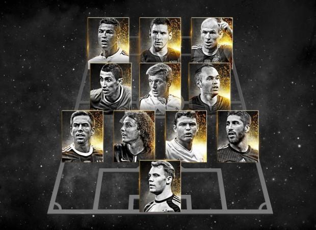 Seleção do mundo em 2014, segundo eleição do sindicato dos jogadores