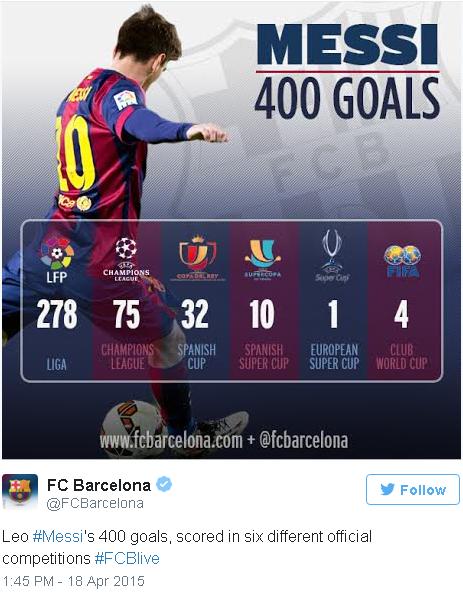 Os 400 gols de Messi em partidas oficiais pelo Barcelona (Reprodução/Twitter do Barcelona)