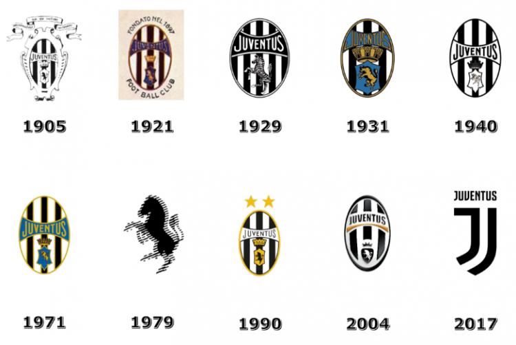 A evolução dos escudos da Juventus, de 1905 até hoje (Reprodução)