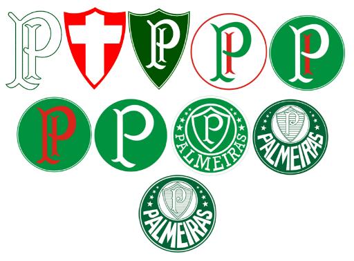 Evolução do escudo do Palmeiras (Reprodução)